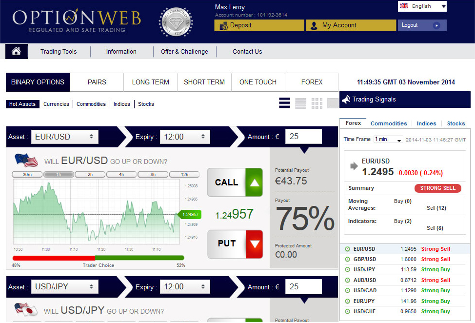 optionweb plateforme