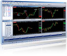 fxcm trader